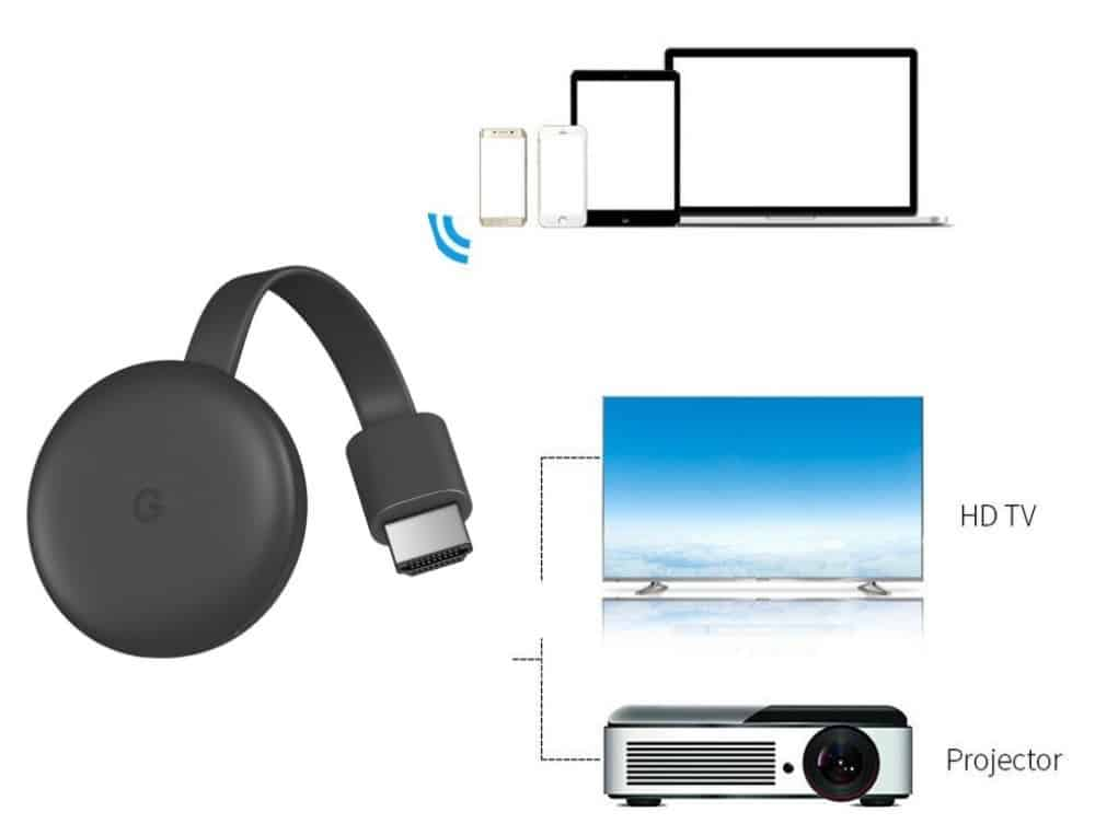 Google Chromecast 3rd Generation Streaming Media Player: See It. Stream It.